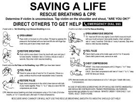 Life saving cpr instructions sign
